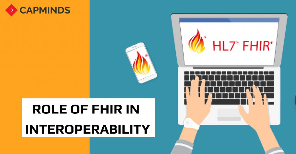 Role of FHIR In Interoperability